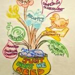 Human Needs and Spiritual Experience