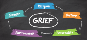 mindful-happiness-stages-of-Grief