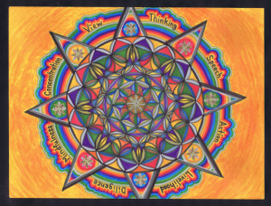 mindful-happiness-eightfold-path
